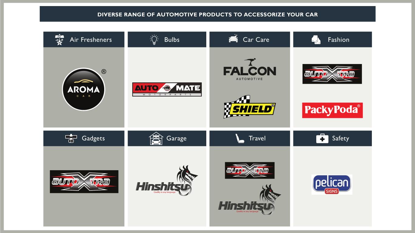 AutoXpress-Accessories-Range-KE